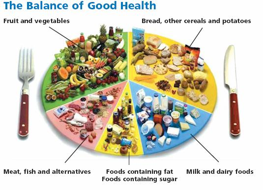 balance-of-good-health